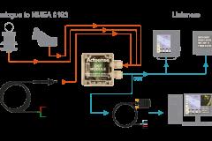 DST-2 Schematic