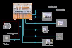 NBF-3 Schematic
