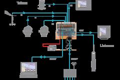 NDC-5 Schematic